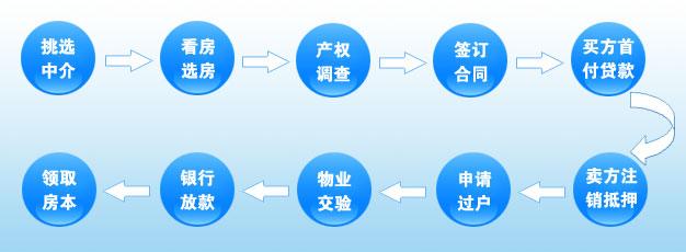 logo 标识 标志 设计 矢量 矢量图 素材 图标 626_230